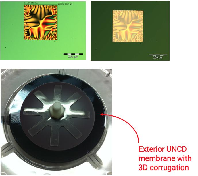 UNCD membranes